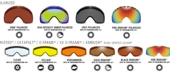 lens-light-transmission-guide2