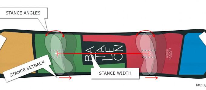 snowboard-stance1